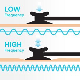 Membrana doble frecuencia Littmann